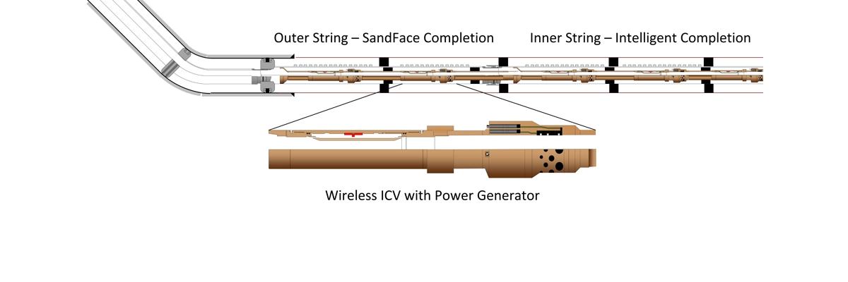wireless icv with power generator